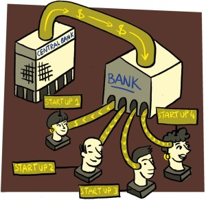 Beat The Banks At Their Own Game